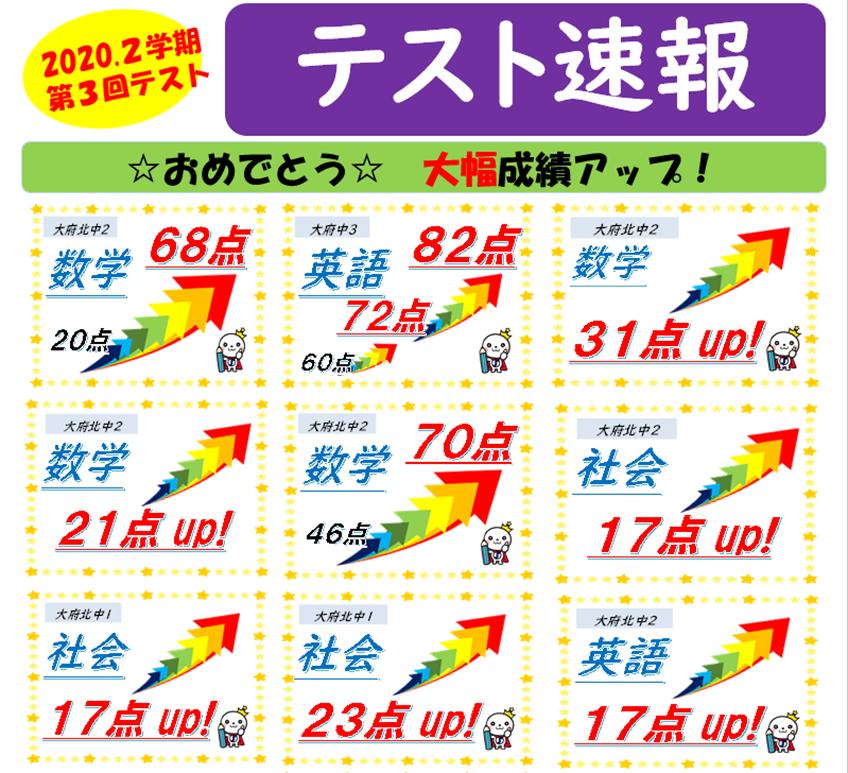 https://hoshi-kira.com/wp-content/uploads/2020/12/共和2末テスト結果.png
